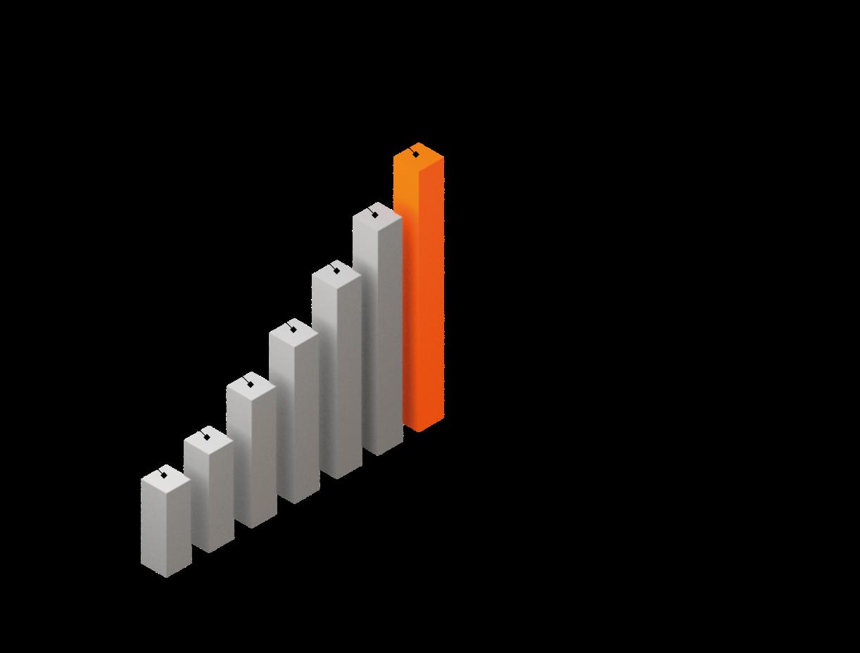 Balkendiagramm Umsatzprognose Onlinehandel